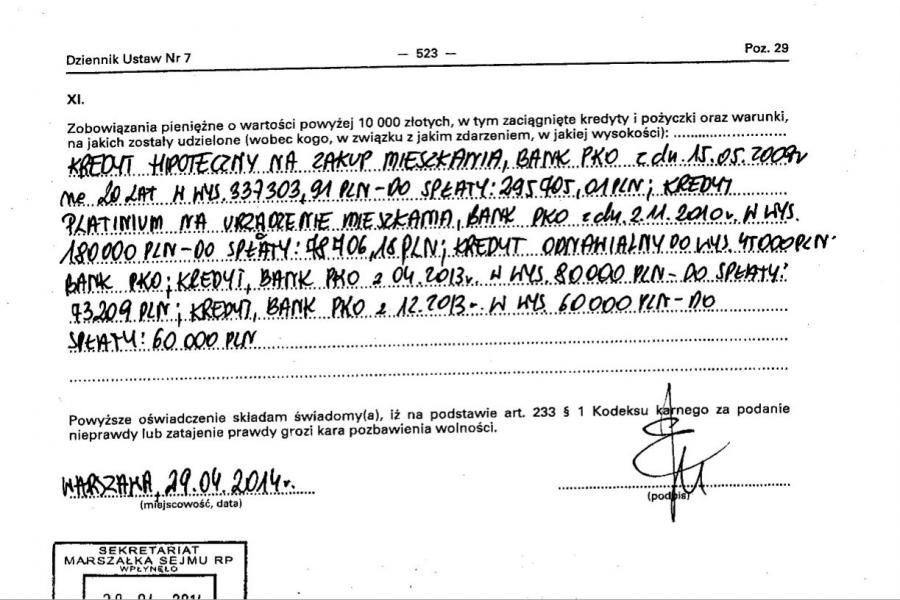 Oświadczenie majątkowe marszałek Ewy Kopacz