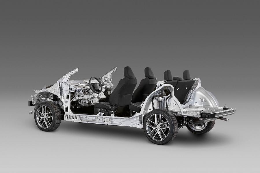 Toyota wprowadza nowe platformy do samochodów