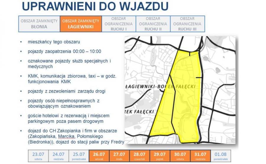 Strefa Łagiewniki